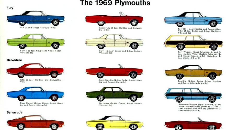 Autíčkářovy názory, Editorial: Dnešní auta jsou všechna stejná. Ale stará jsou stejnější!