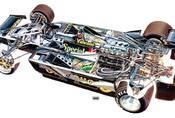 Geniální kličky v předpisech motorsportu: Vol. 1