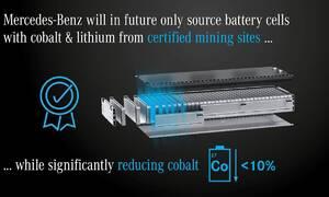 Tiskové zprávy: Mercedes-Benz bude využívat kobalt a lithium pro své akumulátory výhradně z certifikovaných zdrojů a zásadně sníží podíl kobaltu