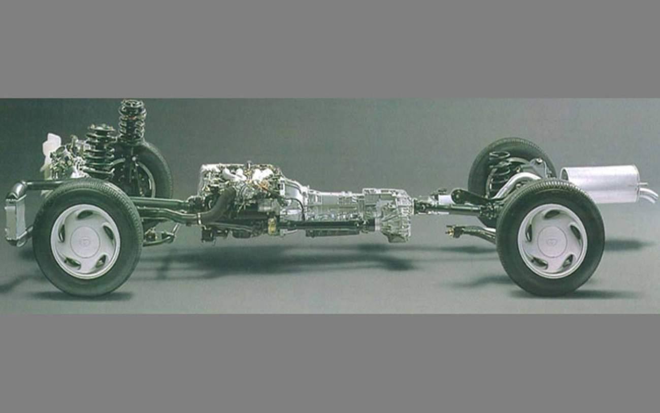 Zdroj: Toyota.com