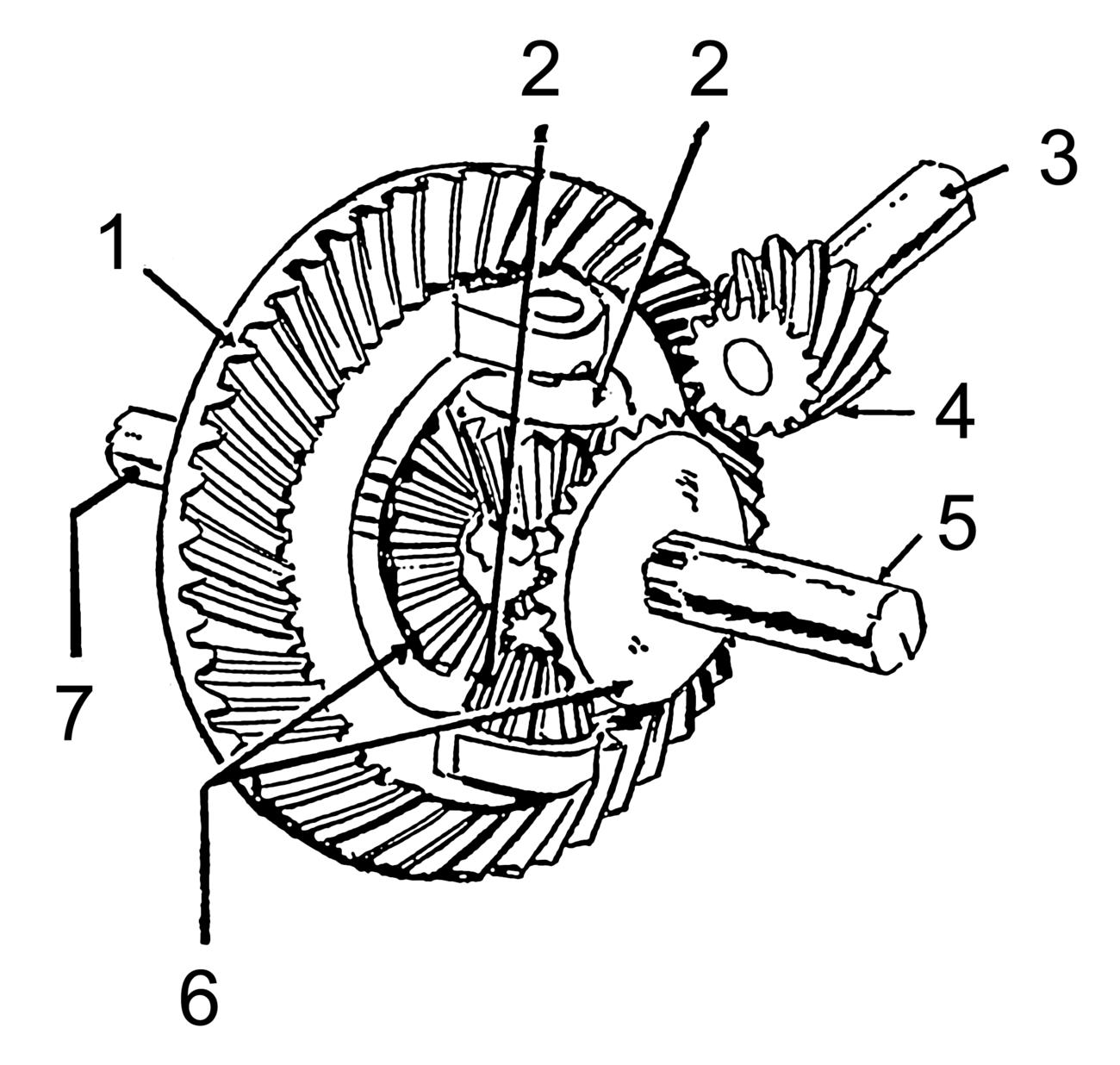 zdroj: commons.wikimedia.org