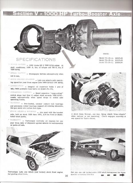 turbonique drag axle